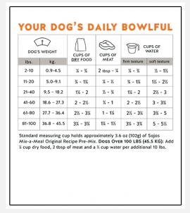 Sojos Mix-a-Meal Original Recipe Pre-Mix Dog Food